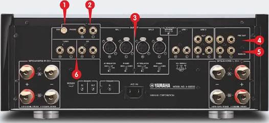 Yamaha A-S3200 Review