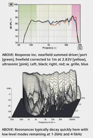 System Audio Legend 40 Review